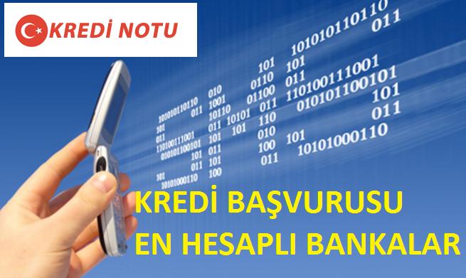 SMS ile Cepten Kredi Başvurusu Yapabileceğiniz Düşük Faizli Bankalar